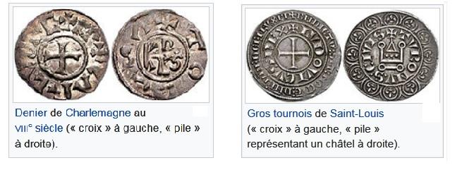 Croix ou pile